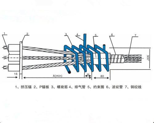 扁形挤压式固定端锚具