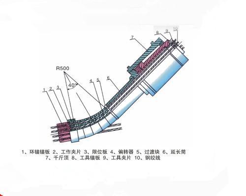 YJM15H型环形锚具