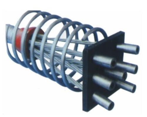 JYM型挤压式固定端锚具