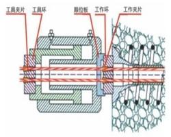 ZM后张拉预应力锚固体系张拉操作工艺